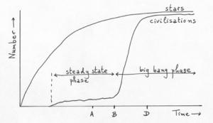 diagramma3